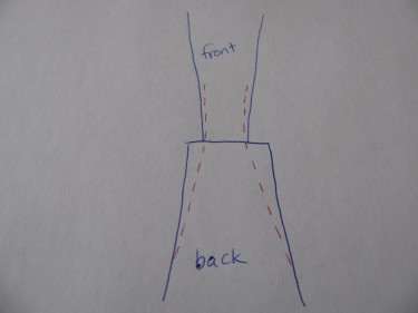 diagram of new seam when you stitch seams that are not even from front to back