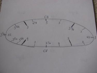 diagram of measurements of a bubble hem, 942