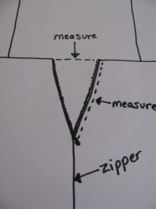 Diagram of the measurements to make a gusset of a top or dress, sewing garden