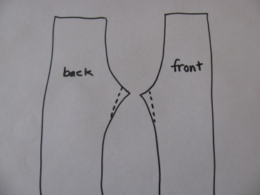 diagram on how to take in the crotch seam on pants, 1361