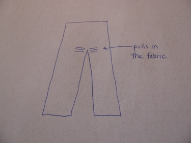 IMG_7749 diagram of puckers at the crotch area, gusset for pants and shirts