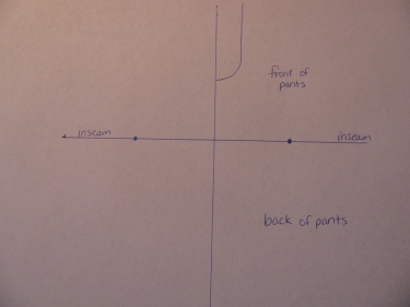 IMG_7790 diagram of how far to open inseam of pants for a gusset