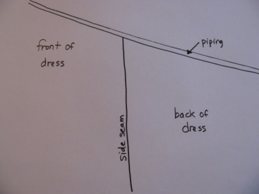 diagram showing front higher than back at side seam, altering a dress with piping, 8718